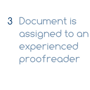 Cheap Book Review Proofreading Services Us